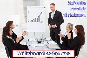 wbiab_sales_presentation